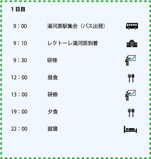 レクトーレ湯河原-新入社員研修1日目