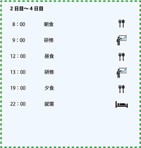 レクトーレ湯河原-新入社員研修2日目